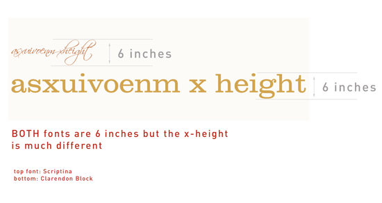 fonts can look very different at the same size