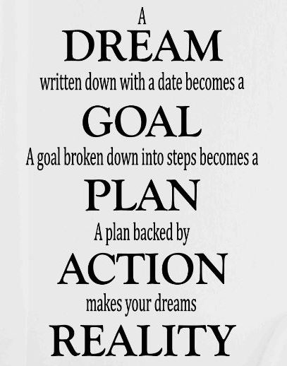 A Dream Written Down With a Date Becomes a Goal Broken Into Steps Becomes a Plan Backed by Action Makes Your Dreams Reality Motivational Wall Quote